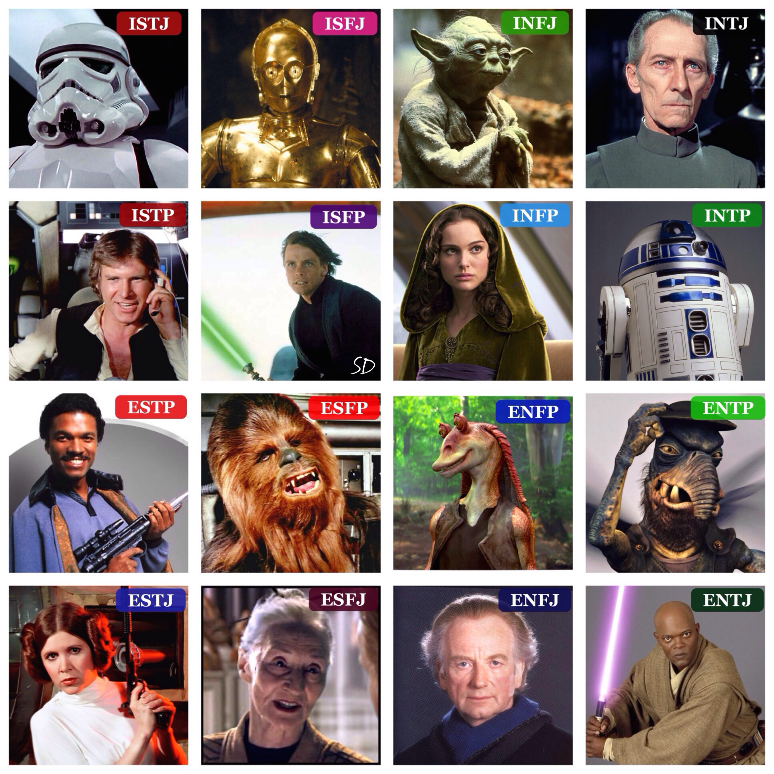 Celebrity Types (The mbti vs Your moon sign) : mbti